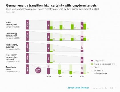 Energiafordulat – Több, mint atomstop