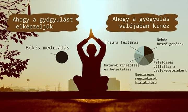 Miért nem elég önmagában a meditáció?
