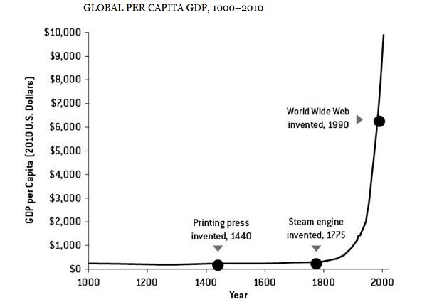 A boldogság titka egyszerű: fejlett piac és liberális demokrácia